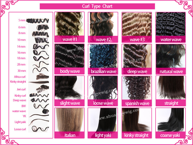 Full Lace Wigs Lace Front Wigs Made In China Qingdao